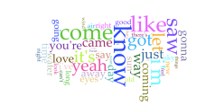 Word Cloud of Most Frequent Words in Entire Mountain Goats Song Corpus